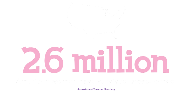 2.6 million American women have survived breast cancer - American Cancer Society