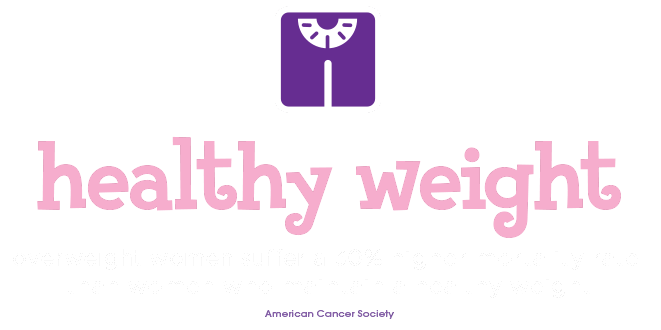Healthy Weight - Overweight women suffer a 30% higher mortality rate than women who maintain a healthy weight - American Cancer Society